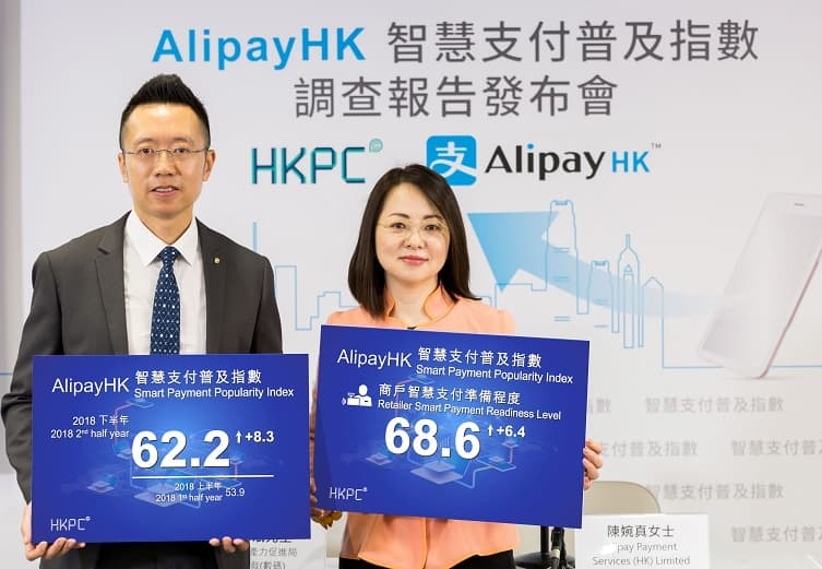 Alipay Payment Services